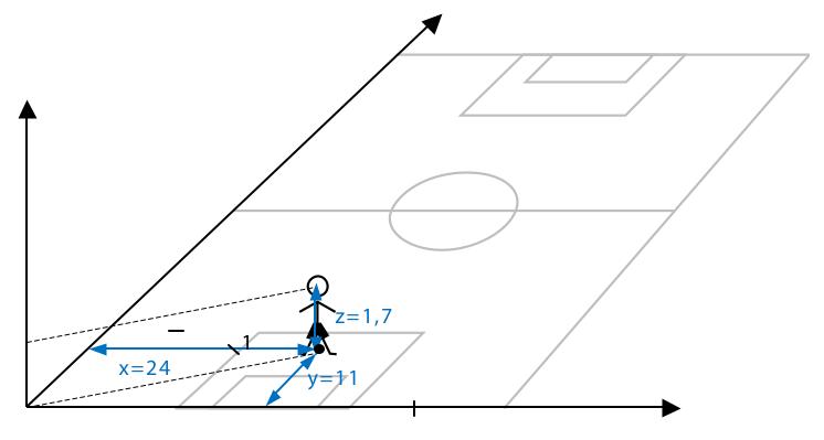 Kinematics Kinematics Of Linear Motion